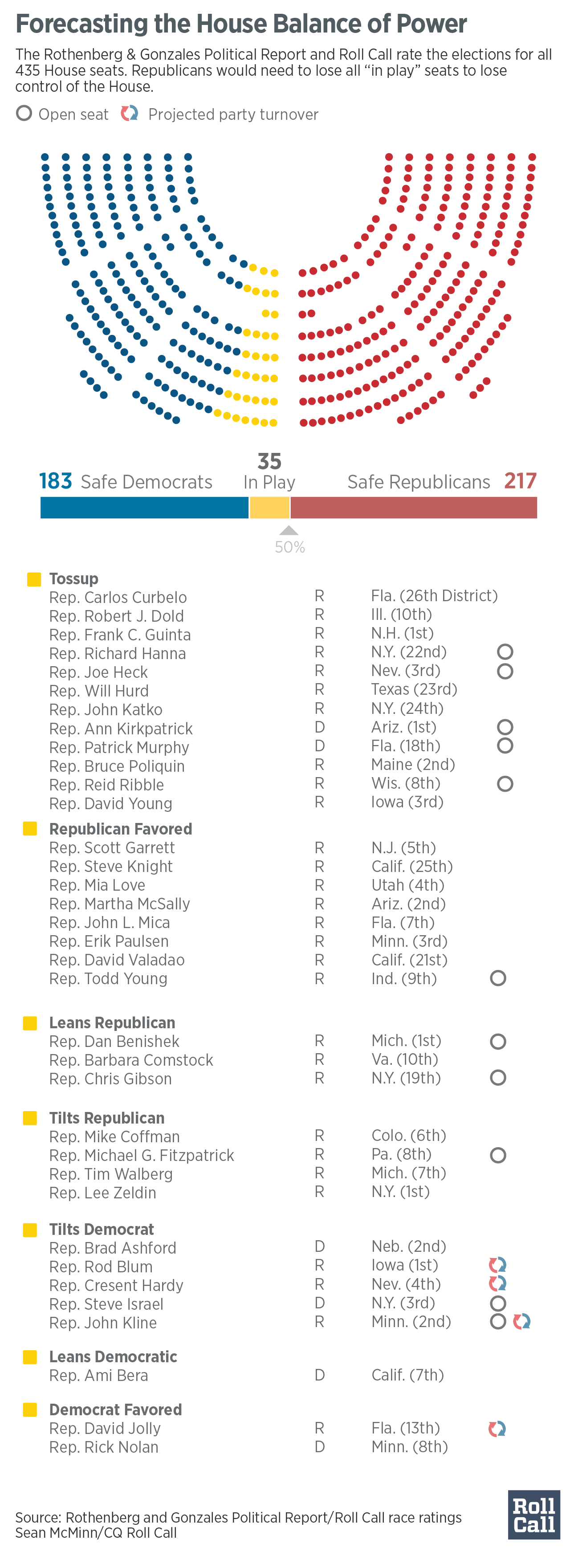 seat-diagrams-gop-cut-house-01-01