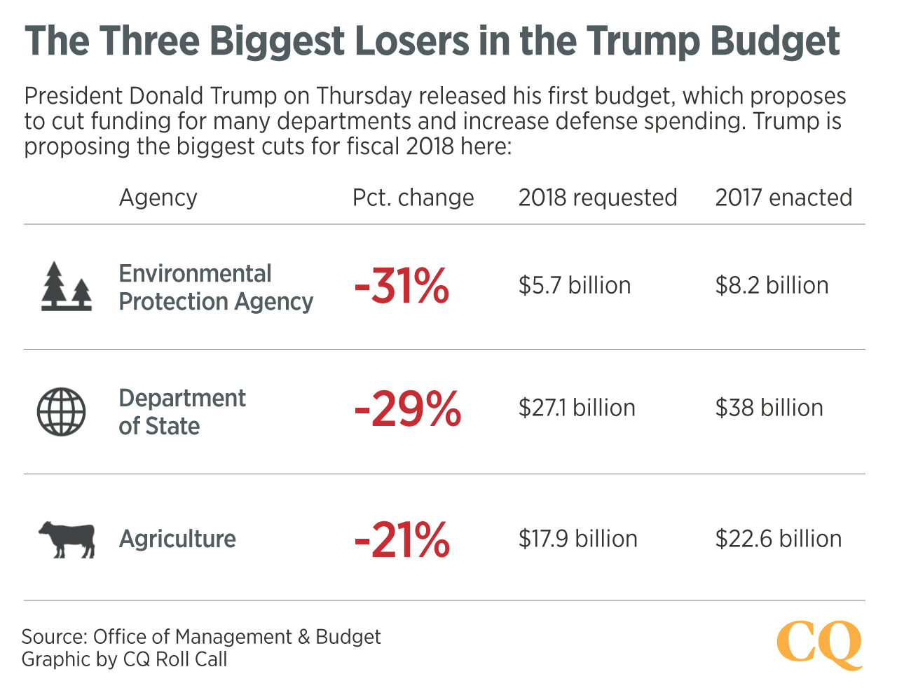BudgetLosers-1