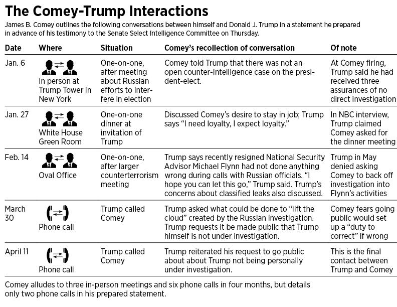 TrumpMeetingsExpanded