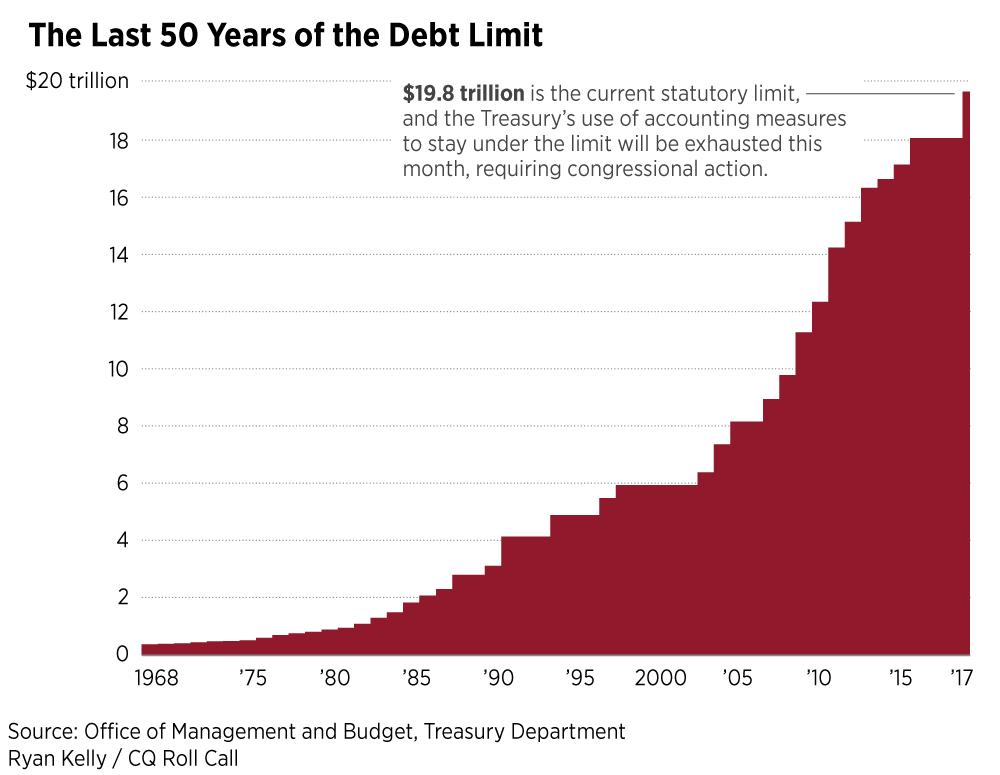 debt-limit (1)