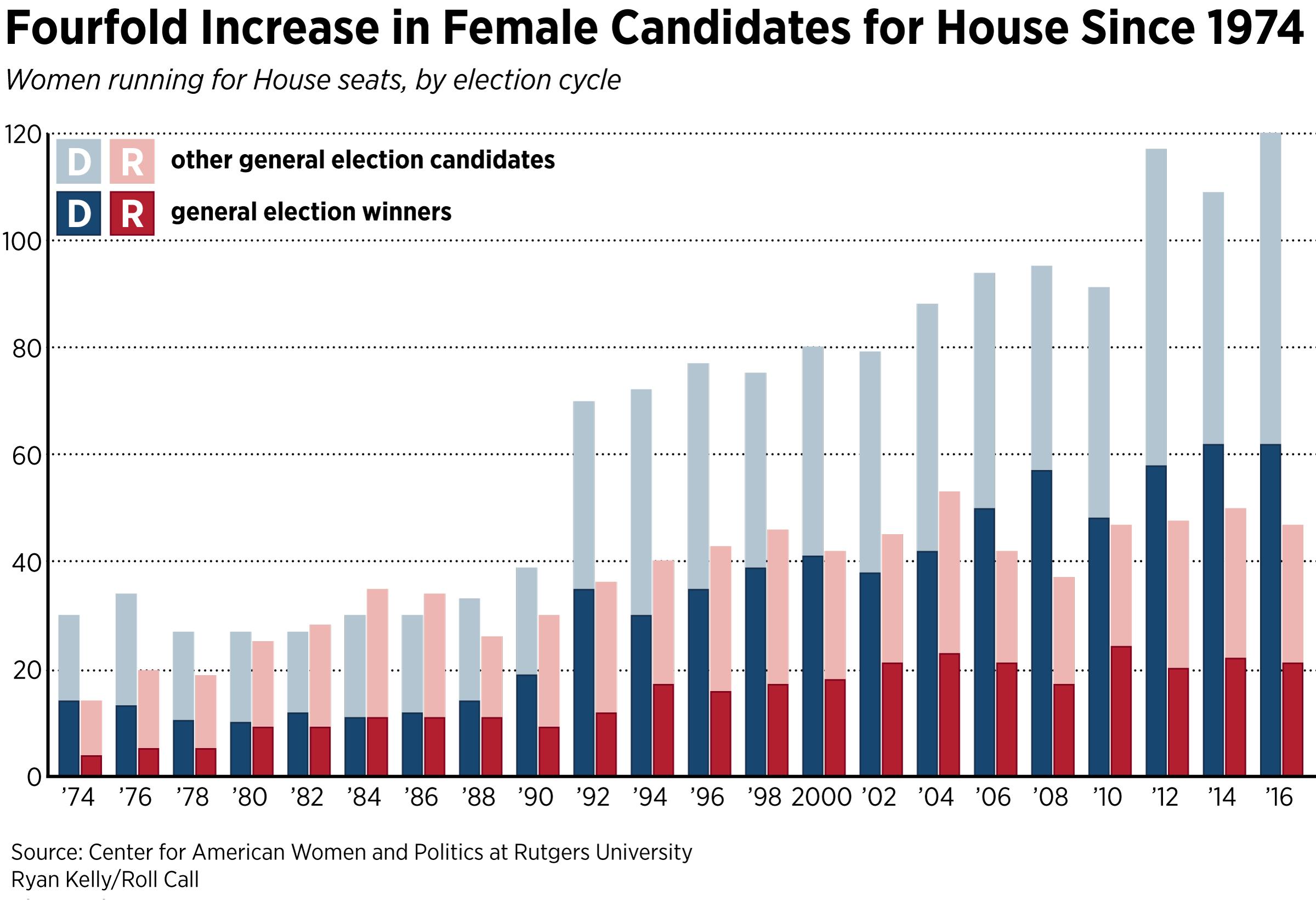 24GOPWomen-candidates
