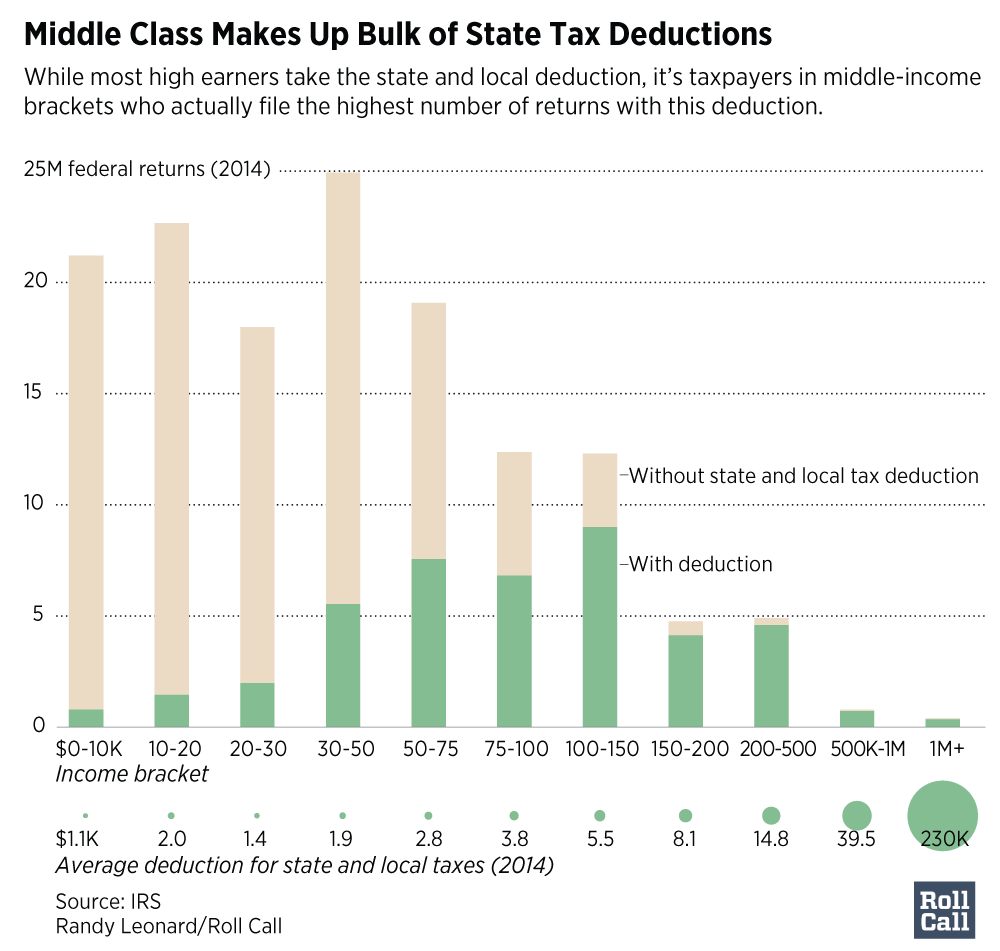 State-Tax-Deductions2