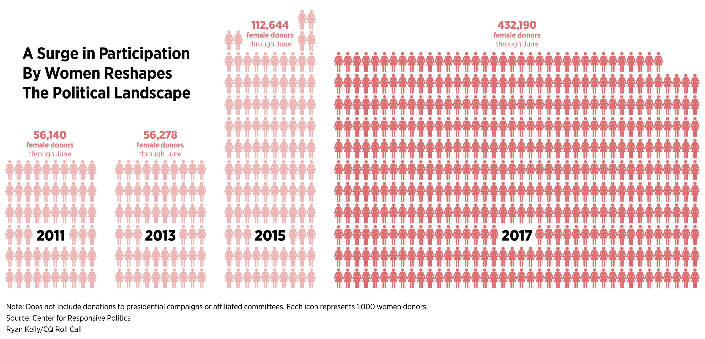 Women-donorillustration