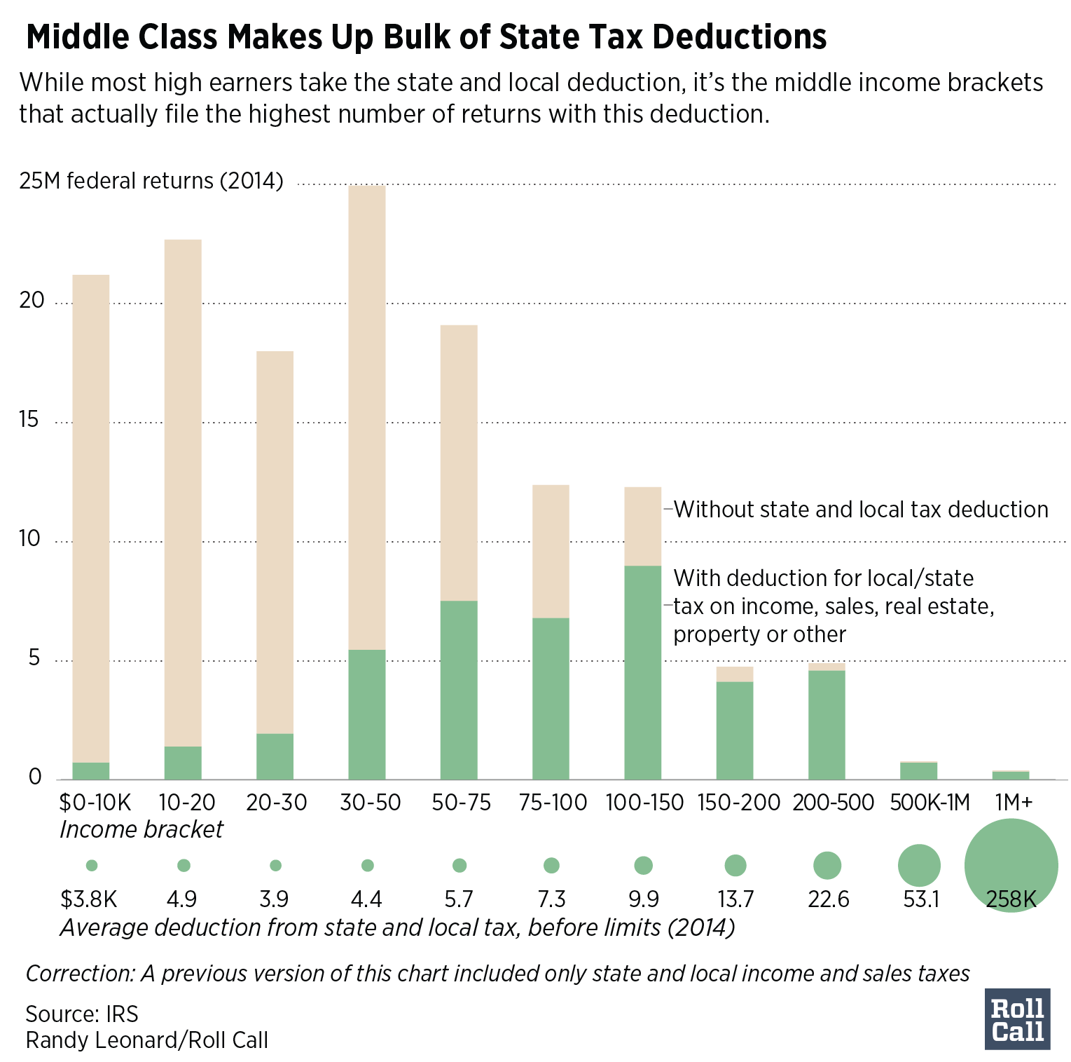 State Tax deductions-01 (1)