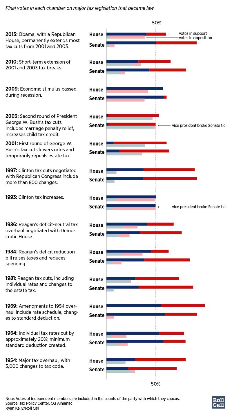 tax-votes-4
