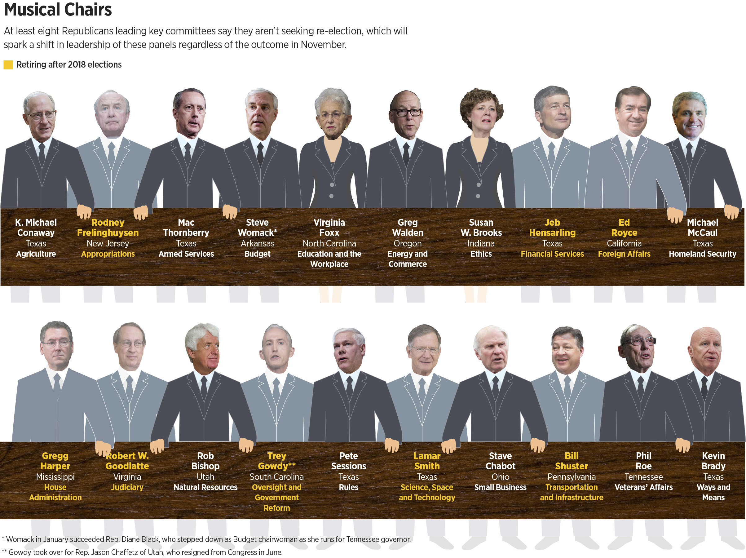 08committees-chairsGraphic