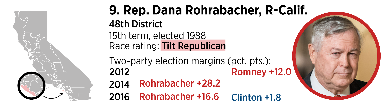 HOUSE9-ROHRABACHER