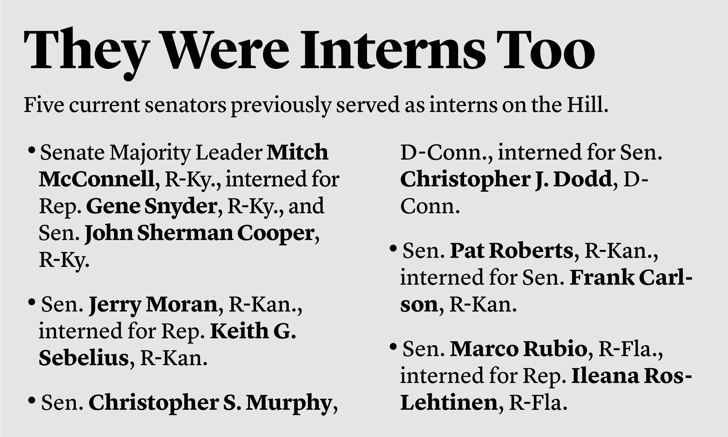 Former-Interns (1)