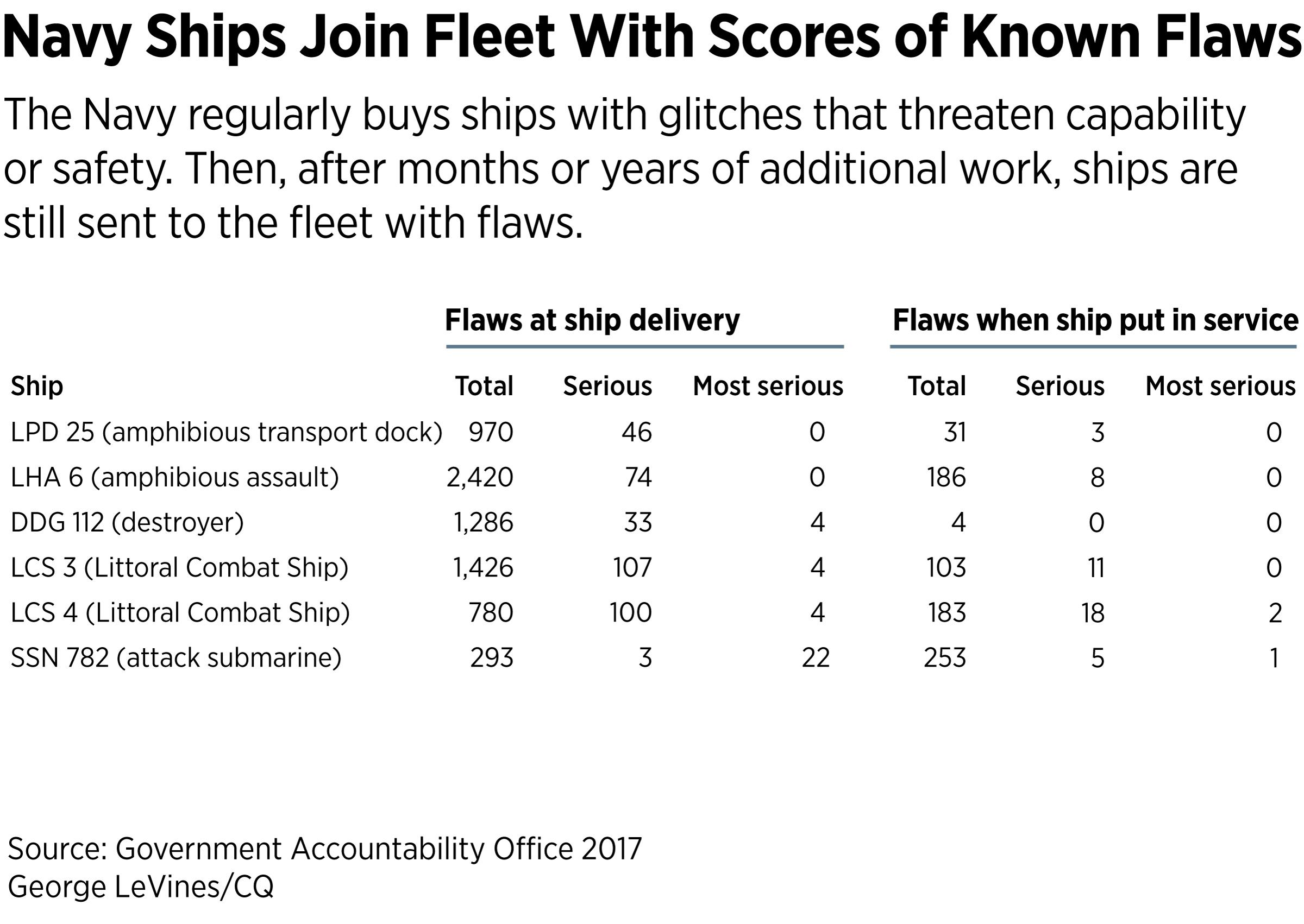 shipsbreakdown