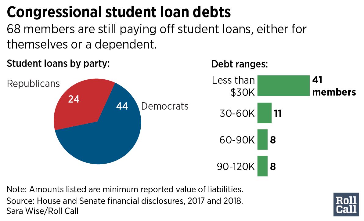 student-loans-2019_web