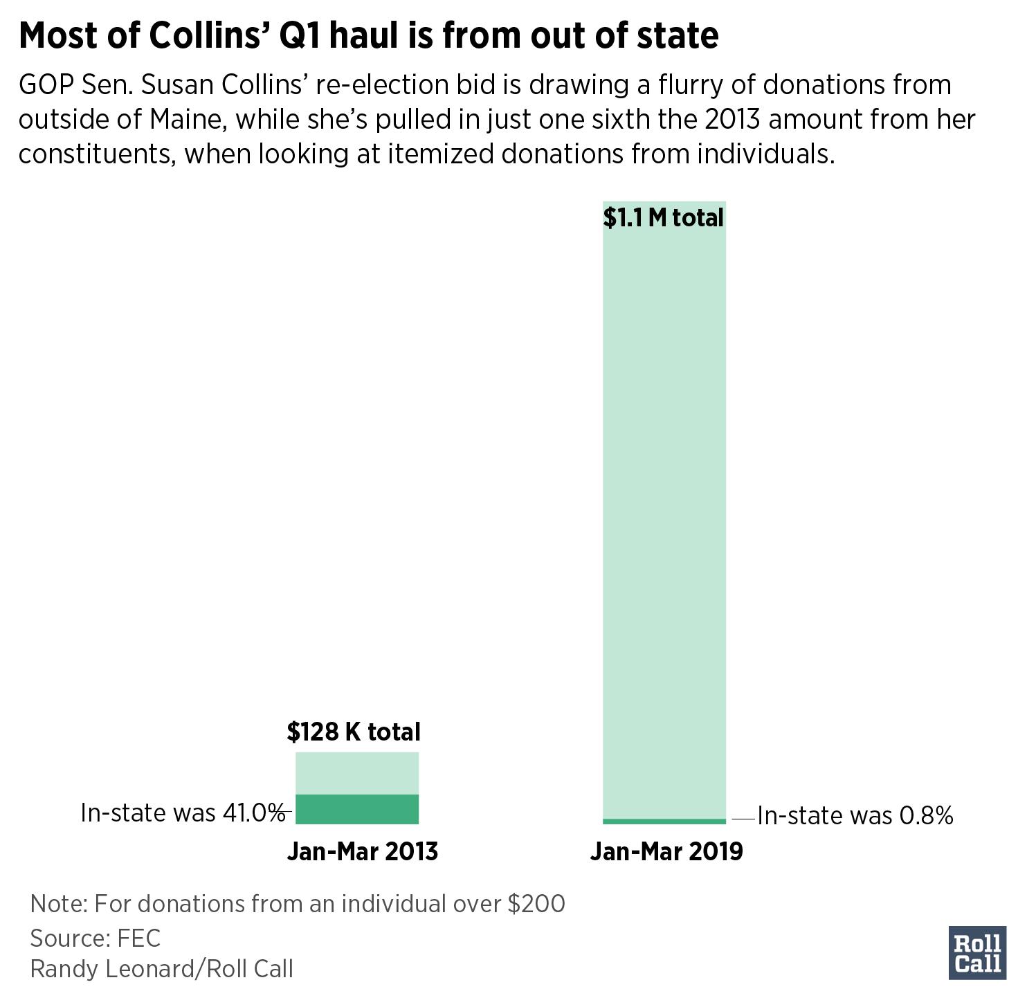 Collins-01