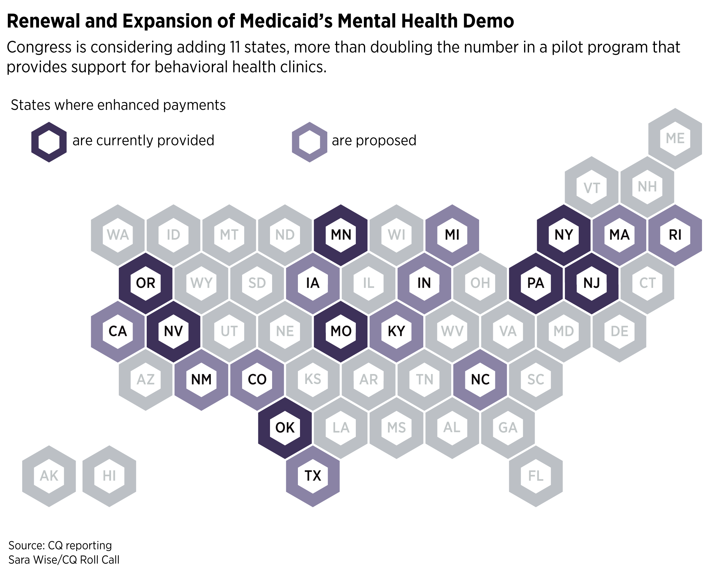 Mental health clinics wait on Congress