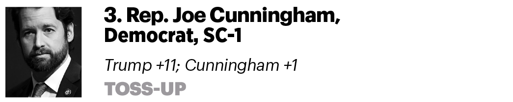 3. Rep. Joe Cunningham, D-S.C. Trump +11; Cunningham +1 Toss-up