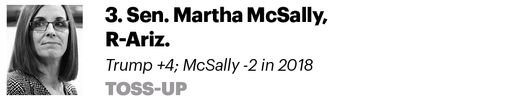 3. Sen. Martha McSally, R-Ariz. Trump +4; McSally -2 in 2018 Toss-up