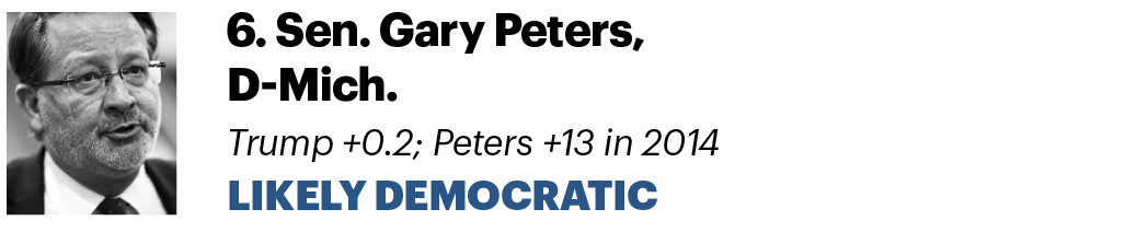 6. Sen. Gary Peters, D-Mich. Trump +0.2; Peters +13 in 2014 Likely Democratic