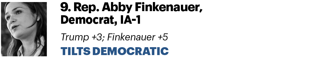 9. Rep. Abby Finkenauer, D-Iowa Trump +3; Finkenauer +5 Tilts Democratic